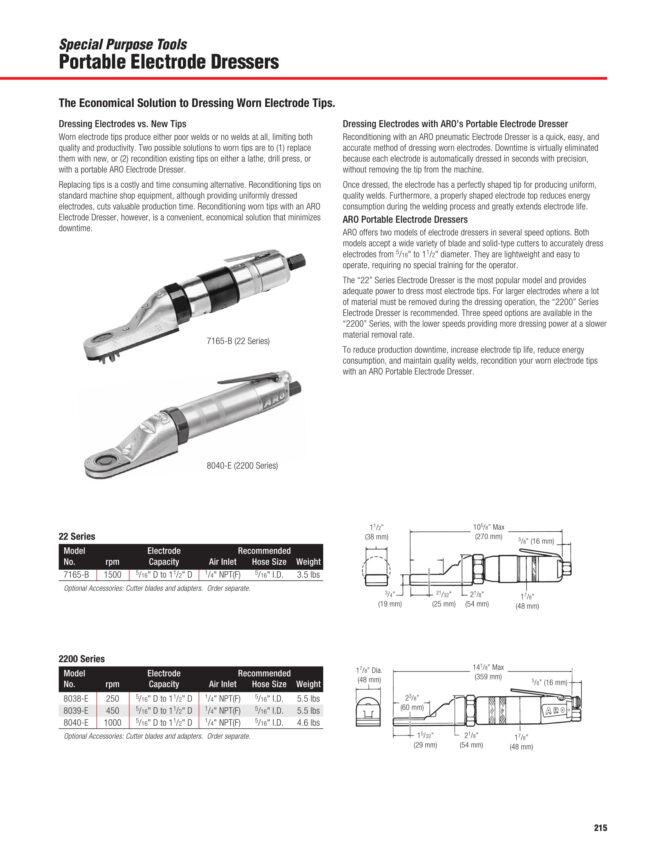 الکتروددرسر مدل ۷۱۶۵B کمپانی ARO آمریکا