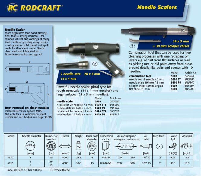 لایه بردار مستقیم بادی مدل ۵۶۱۰ Rodcraft آلمان