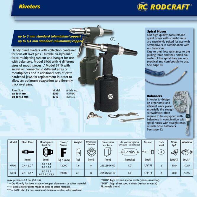 میخ پرچکن بادی مدل ۶۷۰۰ Rodcraft آلمان