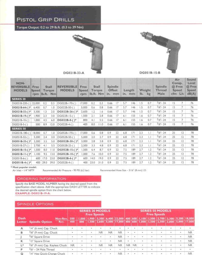 دریل بادی هفت تیری ۳/۸ اینچ مدل DG021B-33-A کمپانی ARO آمریکا